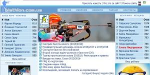 Федерация биатлона Украины